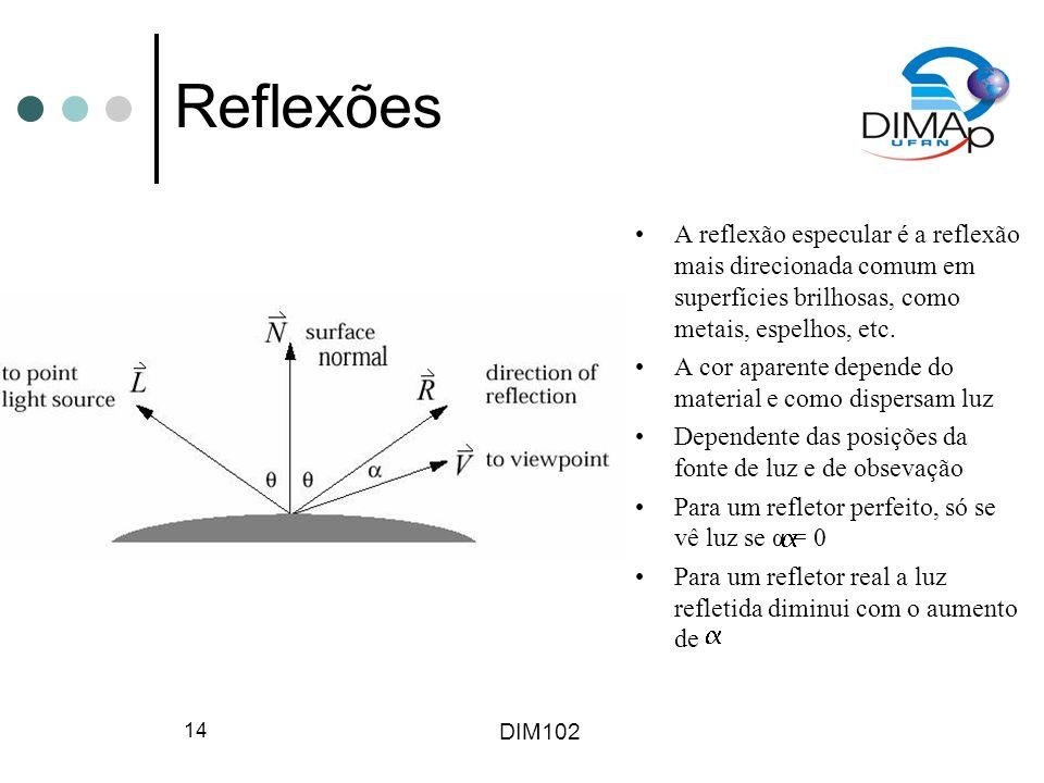 Reflexões A reflexão especular é a reflexão mais direcionada comum em superfícies brilhosas, como metais, espelhos, etc.