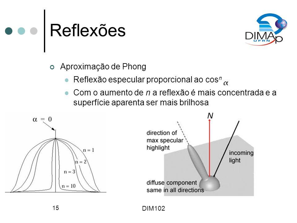 Reflexões Aproximação de Phong Reflexão especular proporcional ao cosn