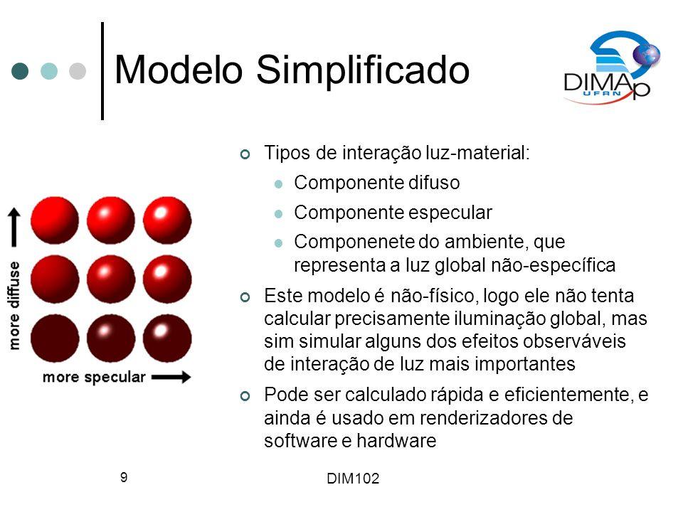 Modelo Simplificado Tipos de interação luz-material: Componente difuso