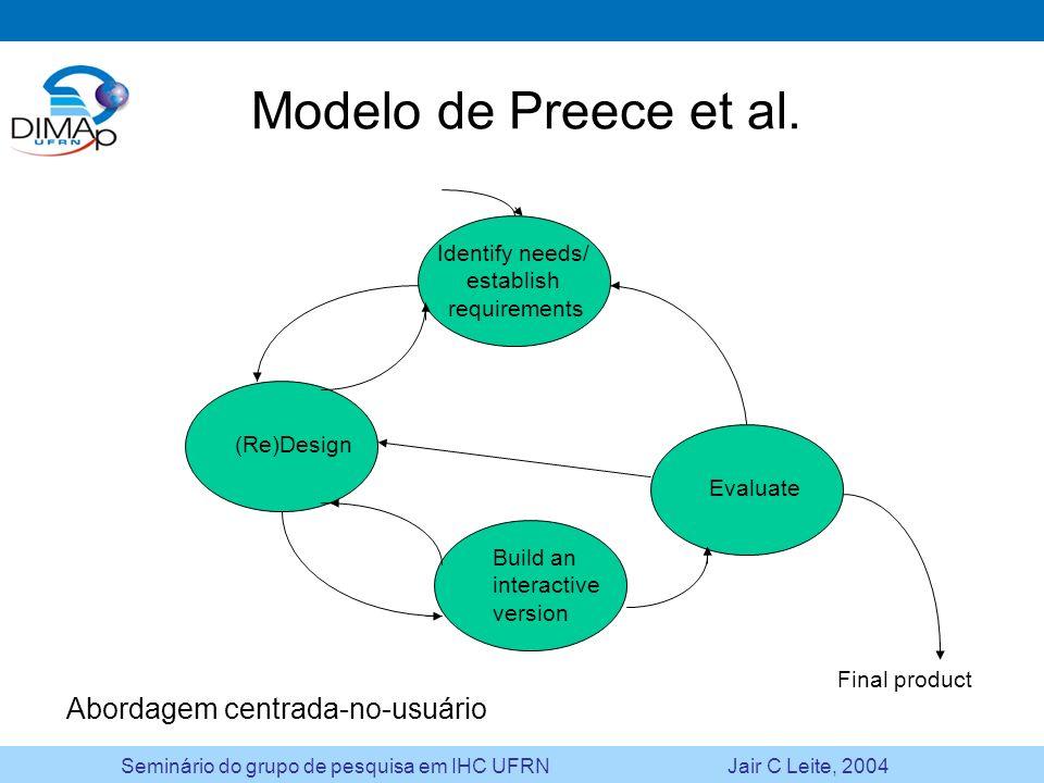 Modelo de Preece et al. Abordagem centrada-no-usuário Identify needs/