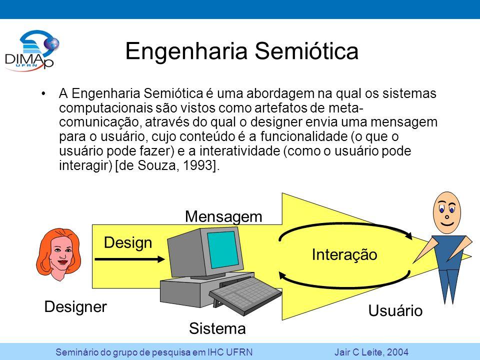 Engenharia Semiótica Mensagem Design Interação Designer Usuário