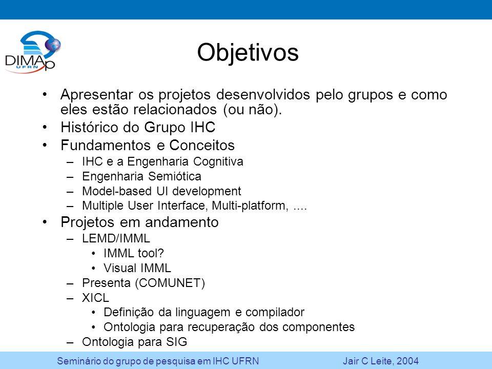 ObjetivosApresentar os projetos desenvolvidos pelo grupos e como eles estão relacionados (ou não). Histórico do Grupo IHC.