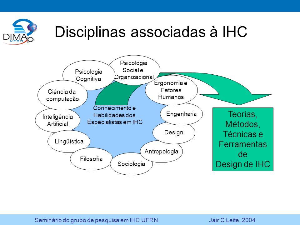 Disciplinas associadas à IHC