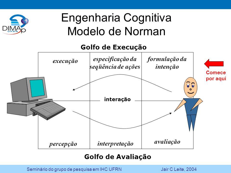 Engenharia Cognitiva Modelo de Norman