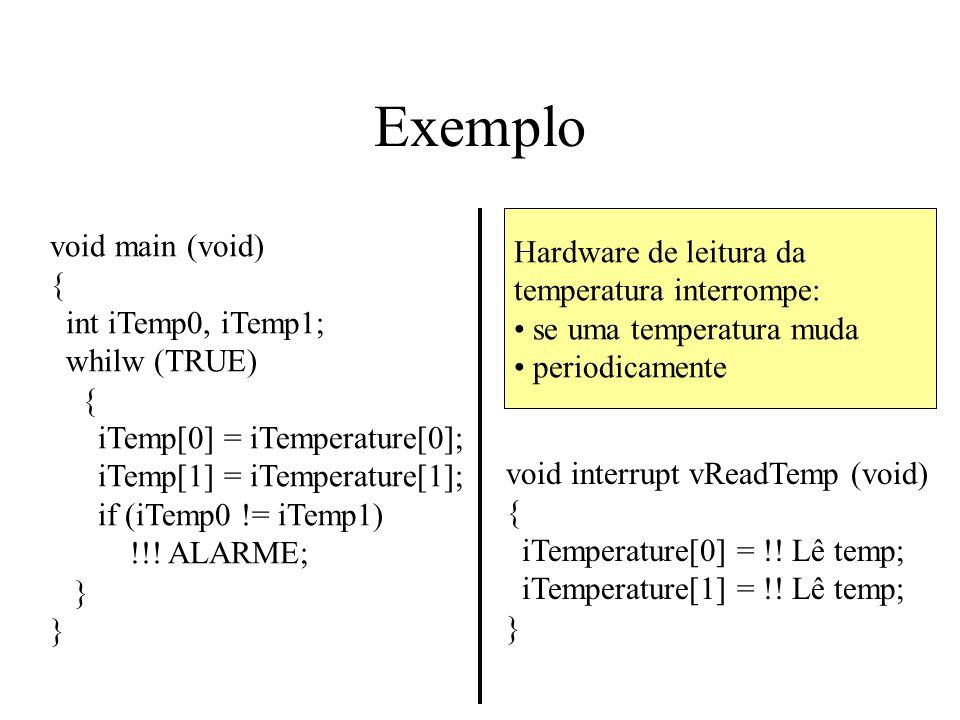 Exemplo Hardware de leitura da void main (void) {