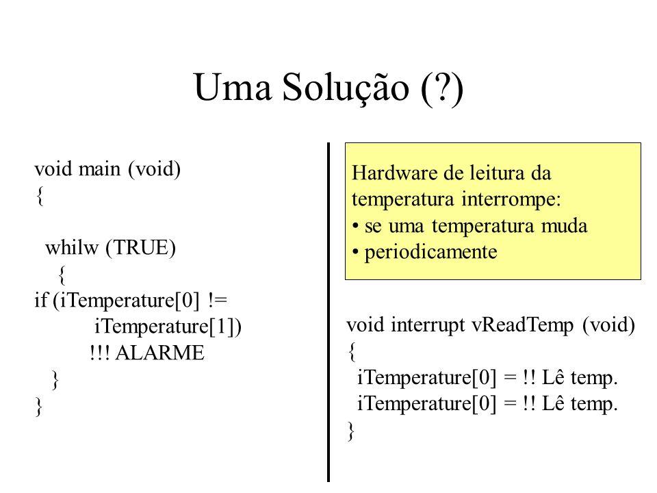 Uma Solução ( ) Hardware de leitura da void main (void) {