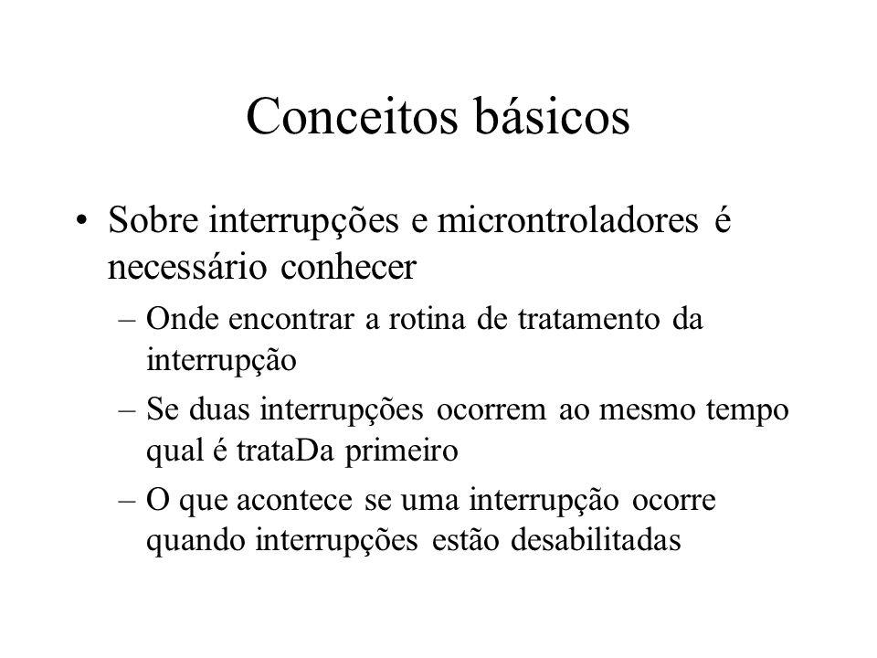 Conceitos básicosSobre interrupções e microntroladores é necessário conhecer. Onde encontrar a rotina de tratamento da interrupção.