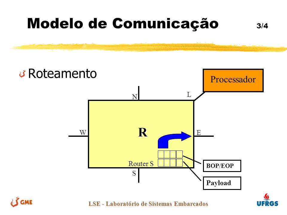 Modelo de Comunicação 3/4