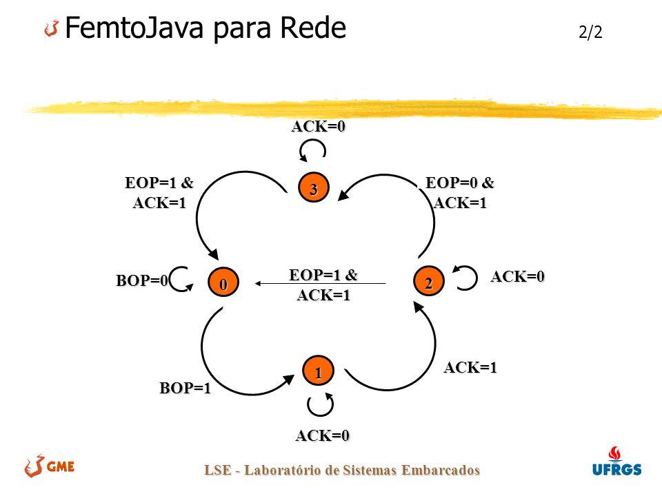LSE - Laboratório de Sistemas Embarcados