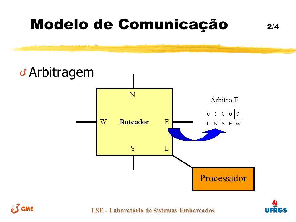 Modelo de Comunicação 2/4