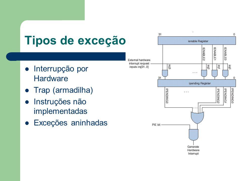 Tipos de exceção Interrupção por Hardware Trap (armadilha)