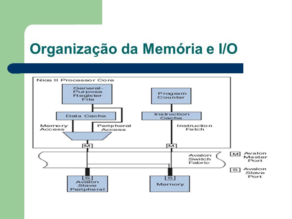 Organização da Memória e I/O