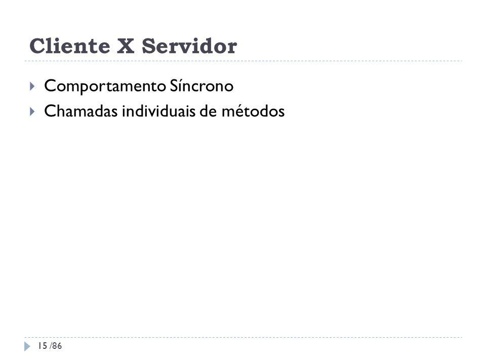 Cliente X Servidor Comportamento Síncrono