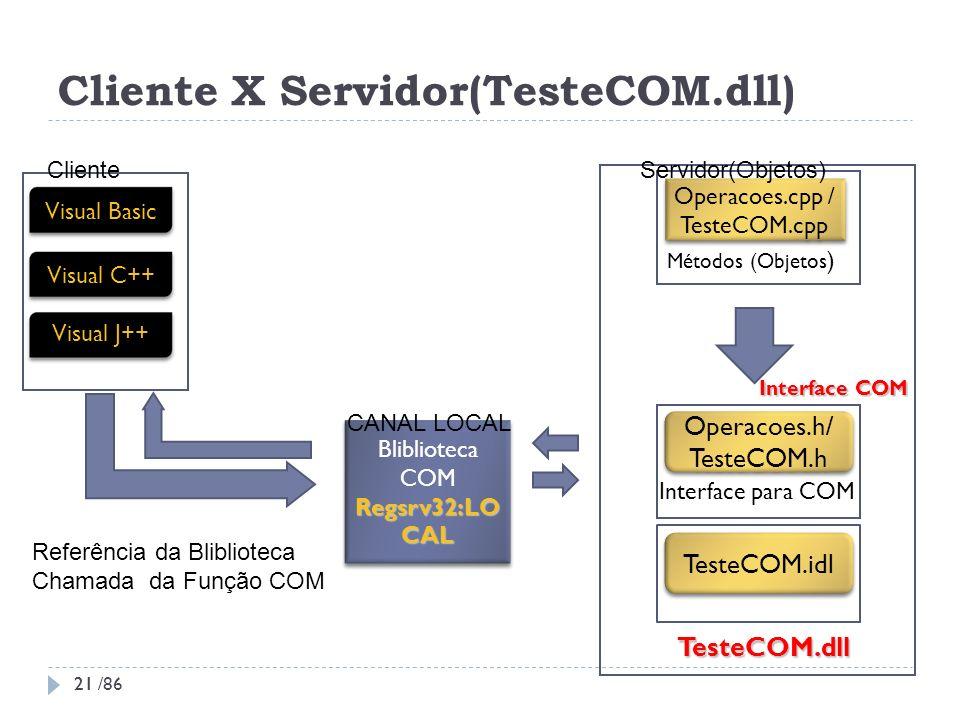 Cliente X Servidor(TesteCOM.dll)