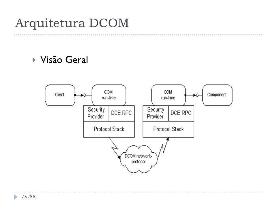 Arquitetura DCOM Visão Geral