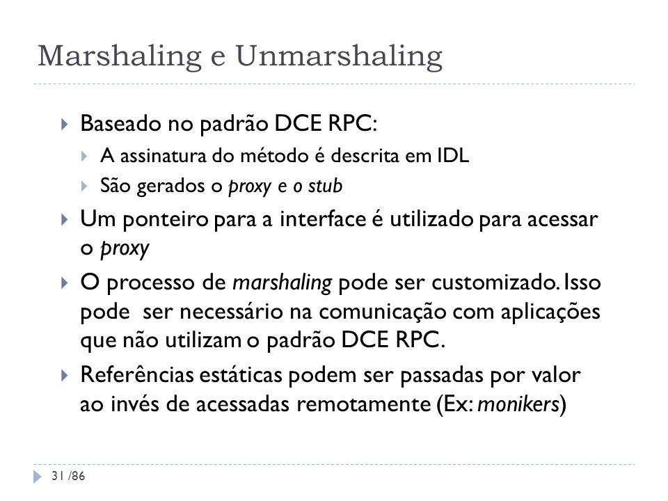 Marshaling e Unmarshaling
