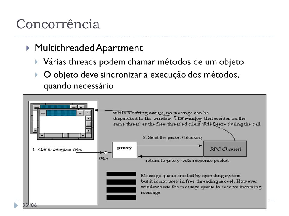 Concorrência Multithreaded Apartment