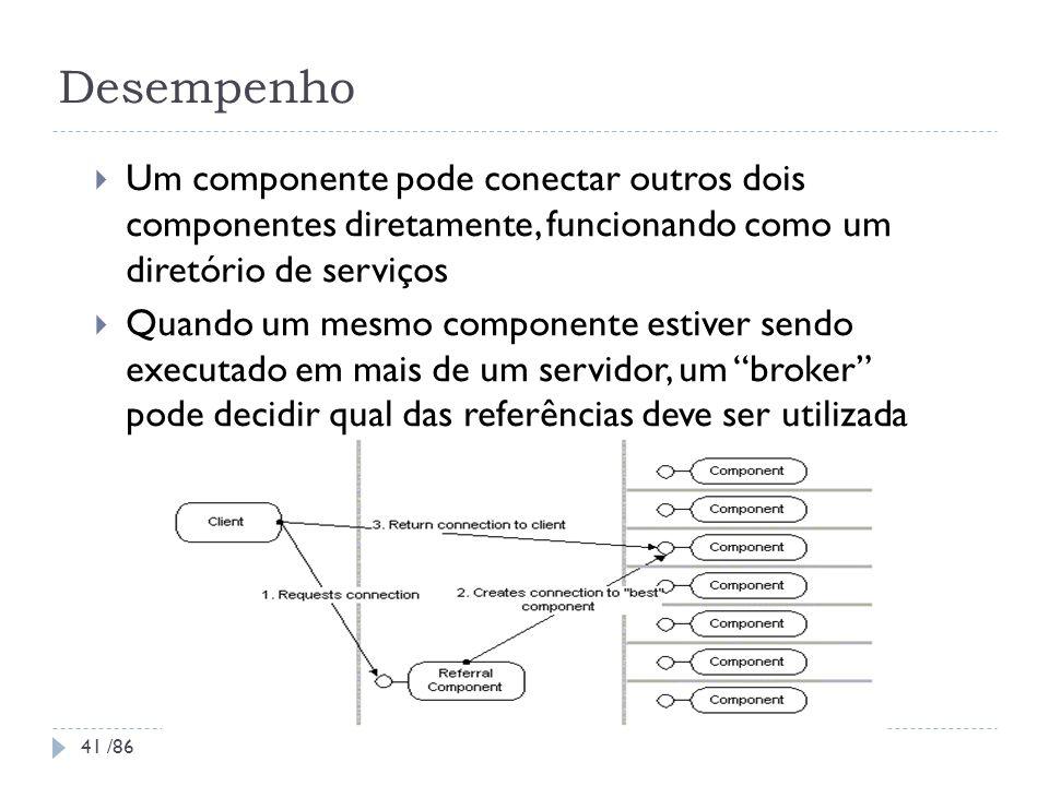 Desempenho Um componente pode conectar outros dois componentes diretamente, funcionando como um diretório de serviços.