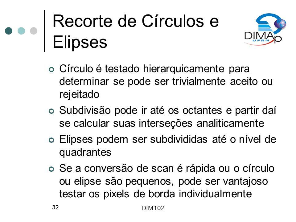 Recorte de Círculos e Elipses