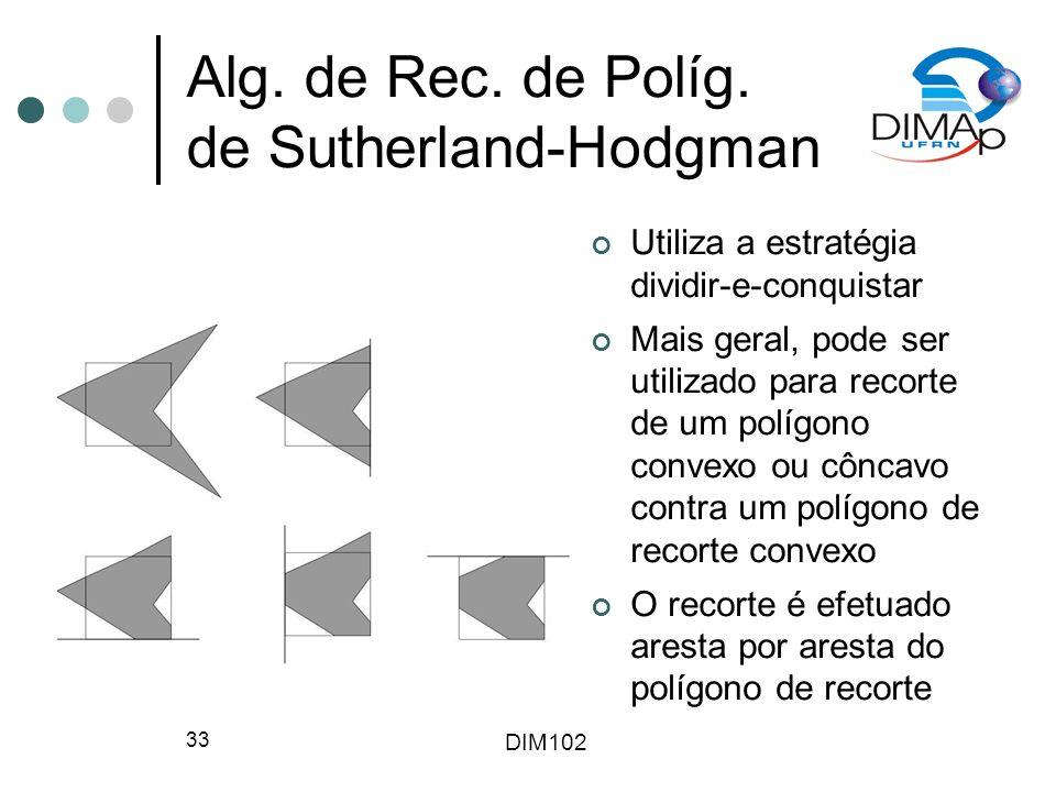 Alg. de Rec. de Políg. de Sutherland-Hodgman