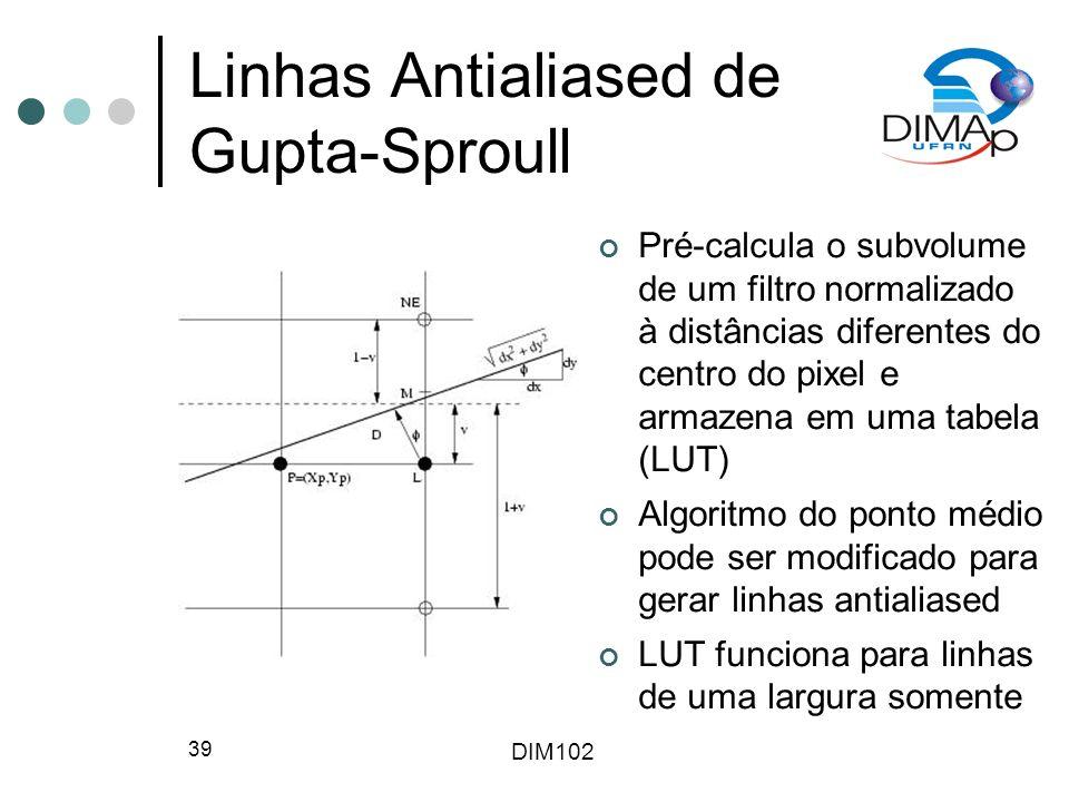 Linhas Antialiased de Gupta-Sproull