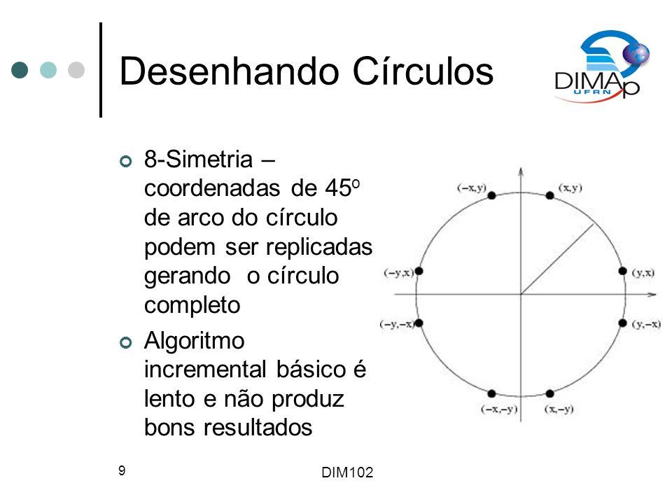 Desenhando Círculos 8-Simetria – coordenadas de 45o de arco do círculo podem ser replicadas gerando o círculo completo.