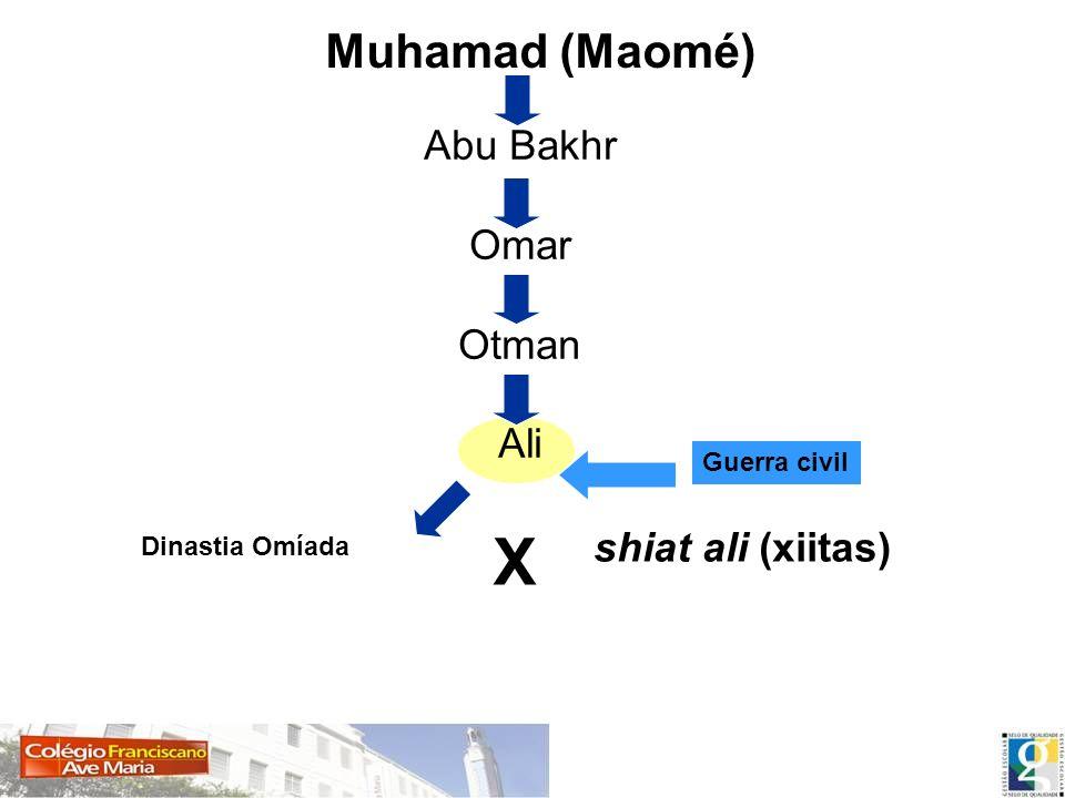 X Muhamad (Maomé) Abu Bakhr Omar Otman Ali shiat ali (xiitas)