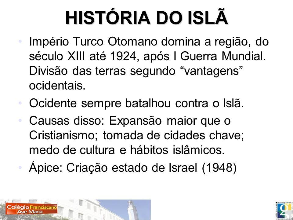 HISTÓRIA DO ISLÃ