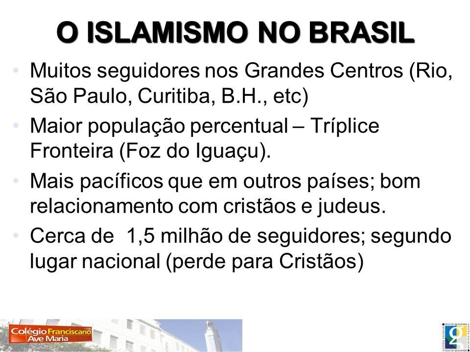 O ISLAMISMO NO BRASIL Muitos seguidores nos Grandes Centros (Rio, São Paulo, Curitiba, B.H., etc)