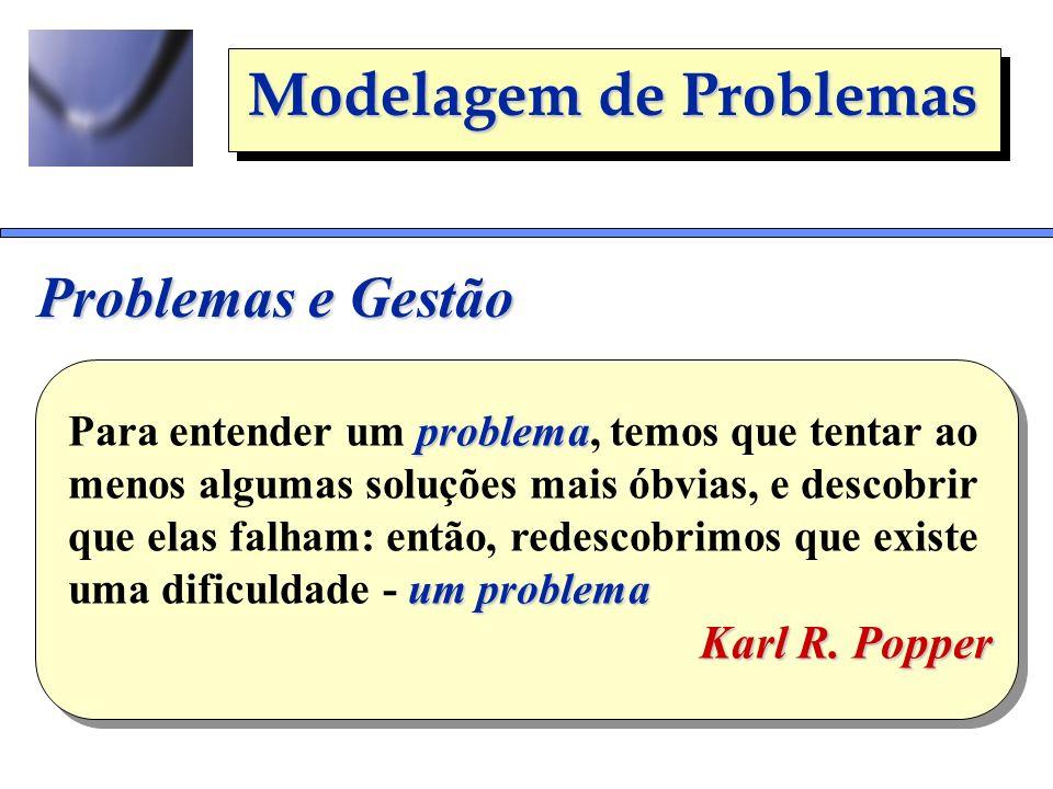 Problemas e Gestão Karl R. Popper