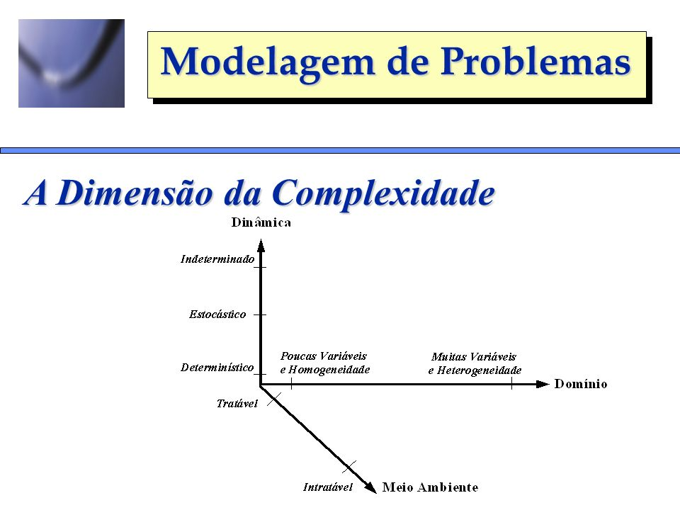 A Dimensão da Complexidade