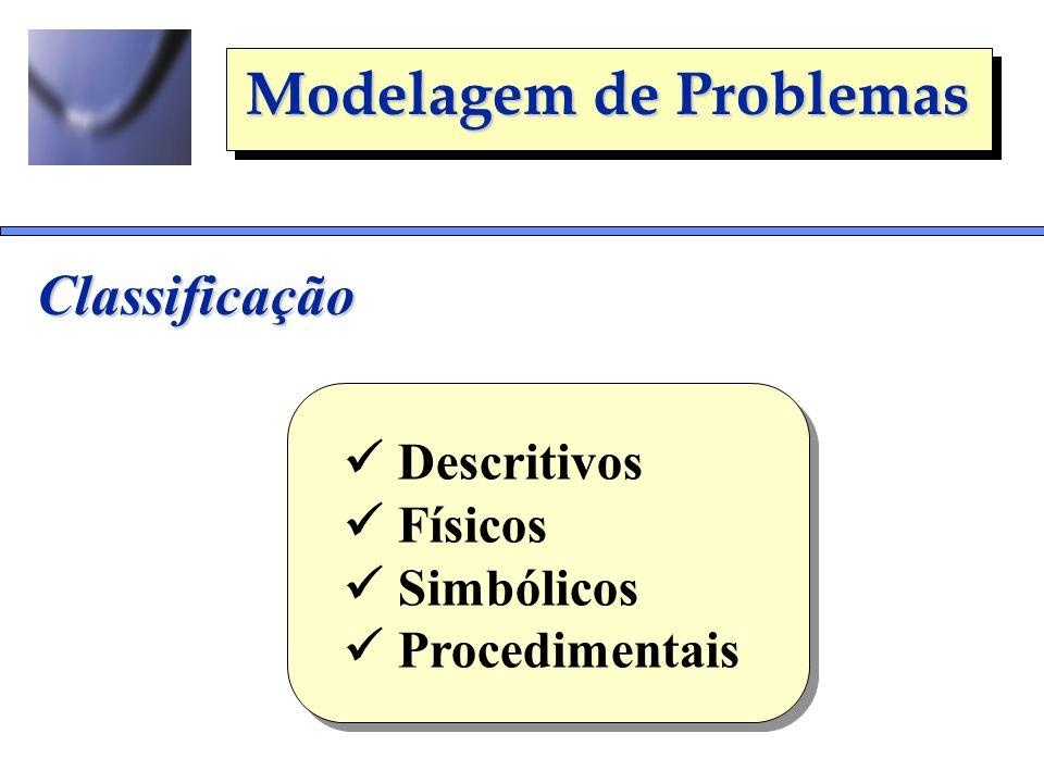Classificação  Descritivos  Físicos  Simbólicos  Procedimentais