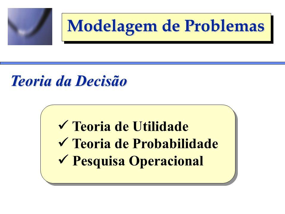 Teoria da Decisão  Teoria de Utilidade  Teoria de Probabilidade