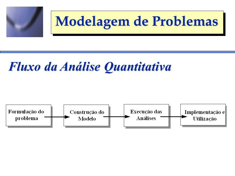 Fluxo da Análise Quantitativa