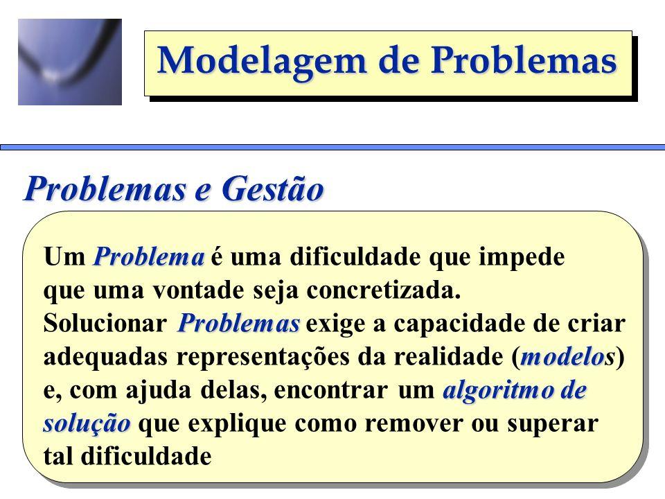 Problemas e Gestão Um Problema é uma dificuldade que impede