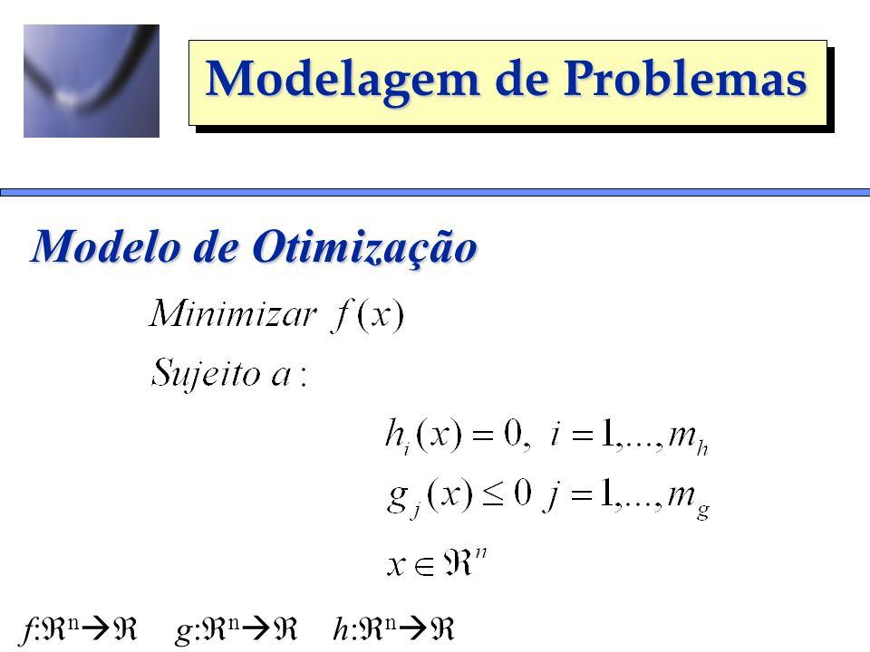 Modelo de Otimização f:n g:n h:n
