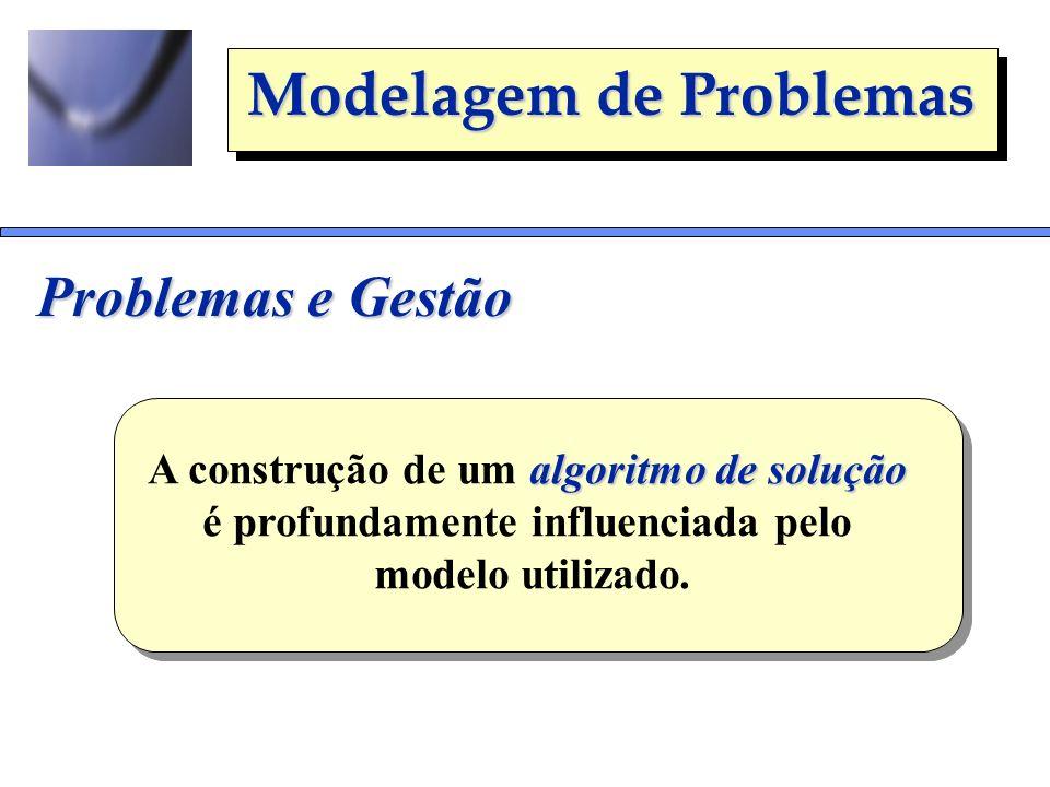 Problemas e Gestão A construção de um algoritmo de solução