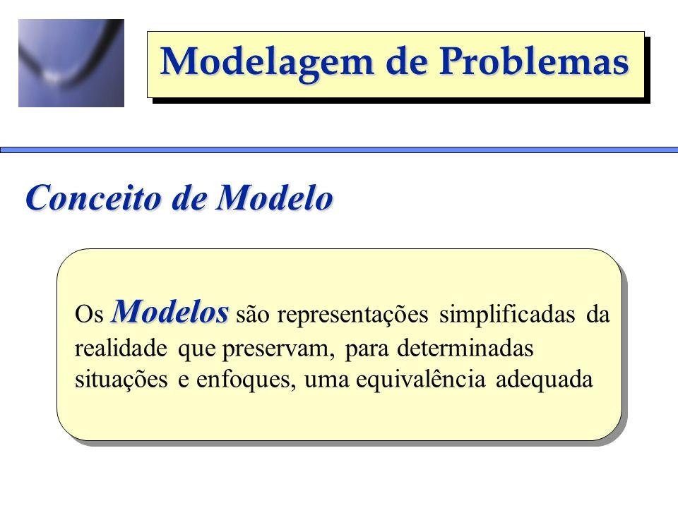 Conceito de Modelo Os Modelos são representações simplificadas da