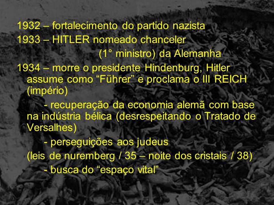 1932 – fortalecimento do partido nazista