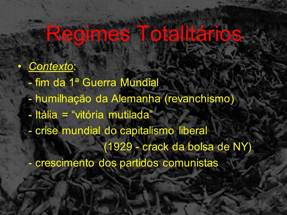 Regimes Totalitários Contexto: - fim da 1ª Guerra Mundial