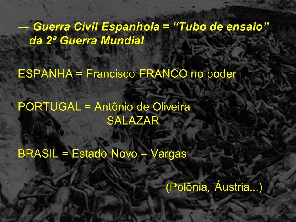 → Guerra Civil Espanhola = Tubo de ensaio da 2ª Guerra Mundial