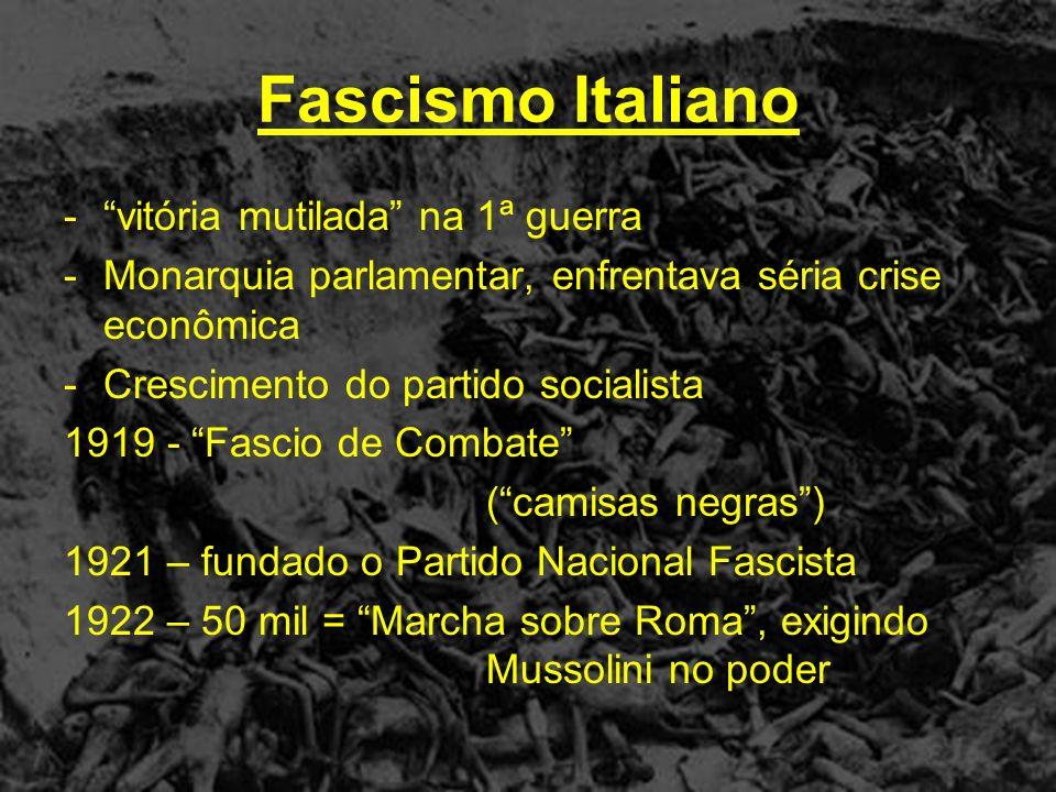 Fascismo Italiano vitória mutilada na 1ª guerra