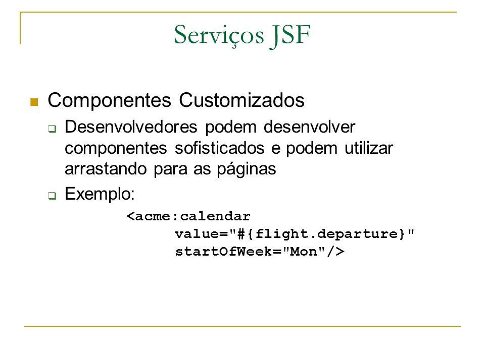 Serviços JSF Componentes Customizados