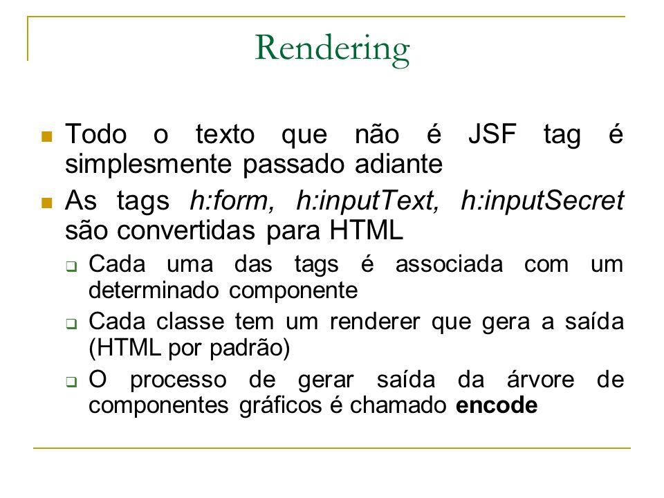 Rendering Todo o texto que não é JSF tag é simplesmente passado adiante. As tags h:form, h:inputText, h:inputSecret são convertidas para HTML.