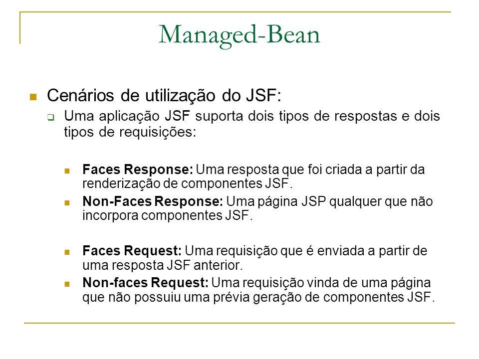 Managed-Bean Cenários de utilização do JSF:
