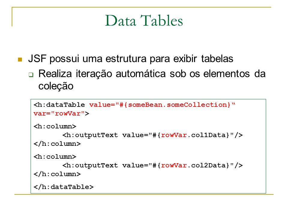 Data Tables JSF possui uma estrutura para exibir tabelas