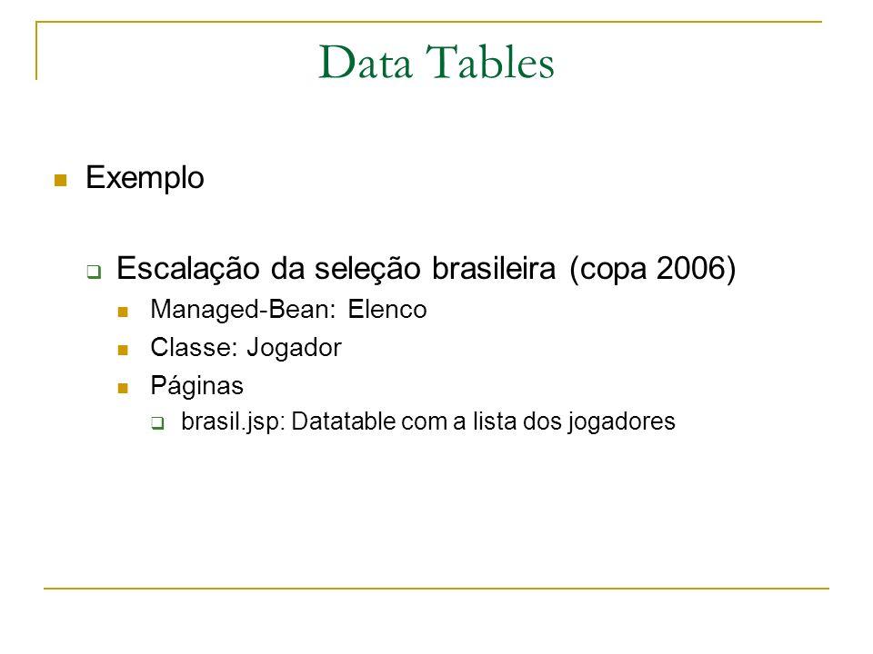 Data Tables Exemplo Escalação da seleção brasileira (copa 2006)