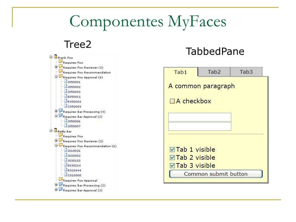 Componentes MyFaces Tree2 TabbedPane