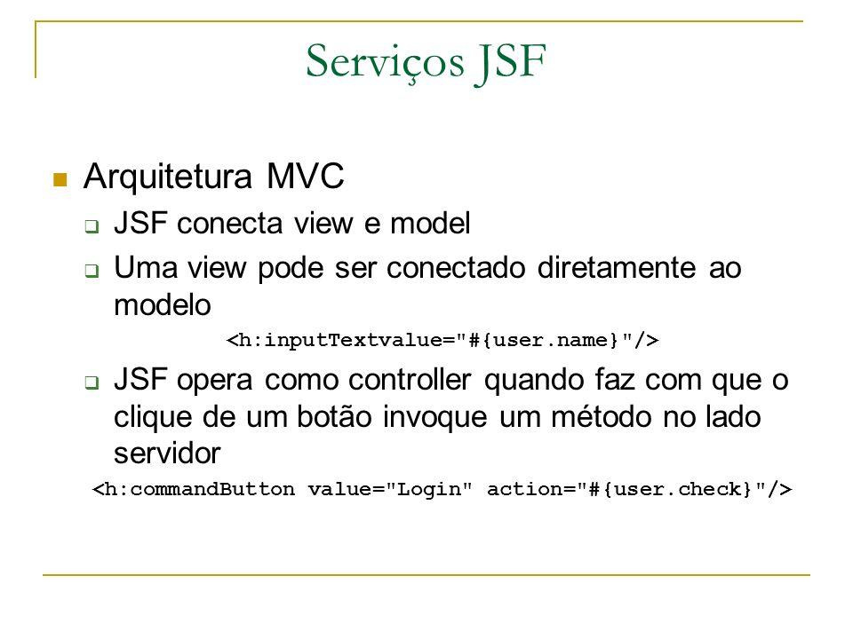 Serviços JSF Arquitetura MVC JSF conecta view e model