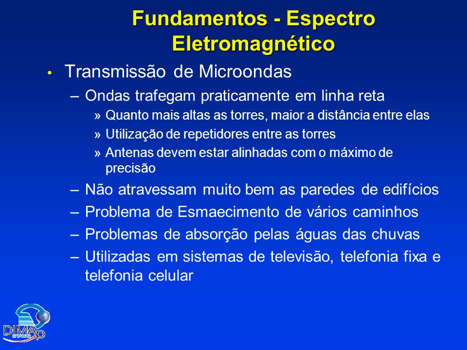 Fundamentos - Espectro Eletromagnético
